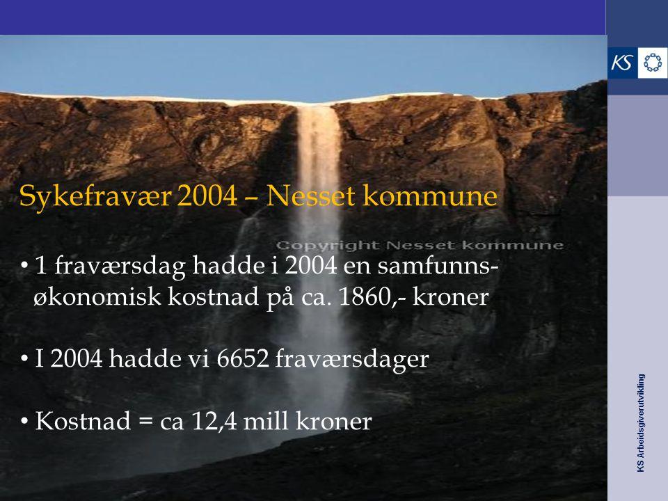 KS Arbeidsgiverutvikling Sykefravær 2004 – Nesset kommune 1 fraværsdag hadde i 2004 en samfunns- økonomisk kostnad på ca. 1860,- kroner I 2004 hadde v