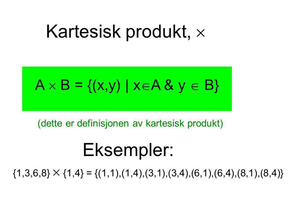 Kartesisk produkt,  A  B = {(x,y) | x  A & y  B} (dette er definisjonen av kartesisk produkt) Eksempler: {1,3,6,8}  {1,4} = {(1,1),(1,4),(3,1),(3