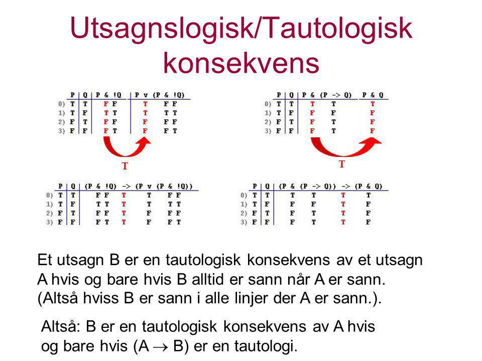 Utsagnslogisk/Tautologisk konsekvens Altså: B er en tautologisk konsekvens av A hvis og bare hvis (A  B) er en tautologi. Et utsagn B er en tautologi