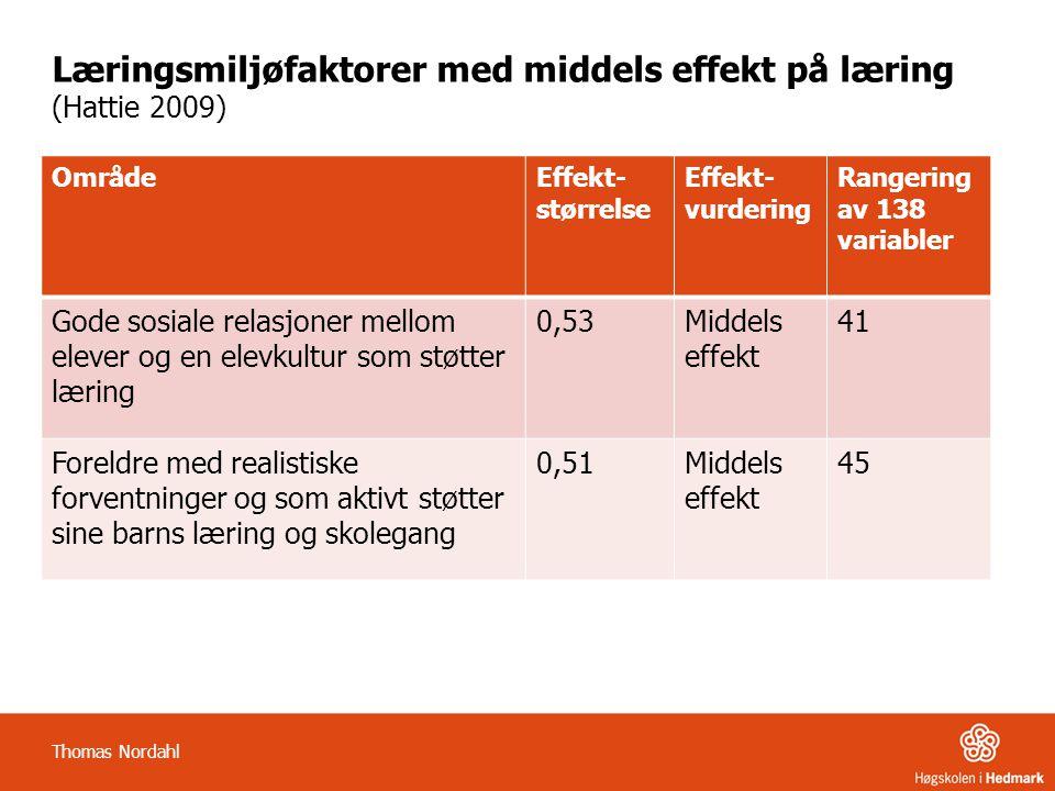 Læringsmiljøfaktorer med middels effekt på læring (Hattie 2009) OmrådeEffekt- størrelse Effekt- vurdering Rangering av 138 variabler Gode sosiale rela