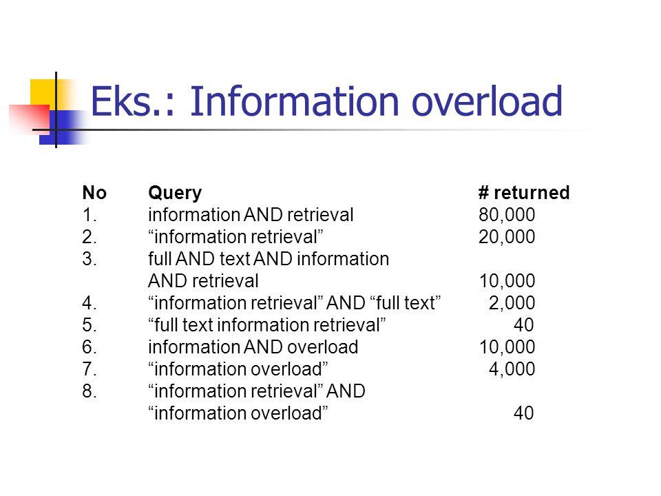 """Eks.: Information overload NoQuery# returned 1.information AND retrieval80,000 2.""""information retrieval""""20,000 3.full AND text AND information AND ret"""