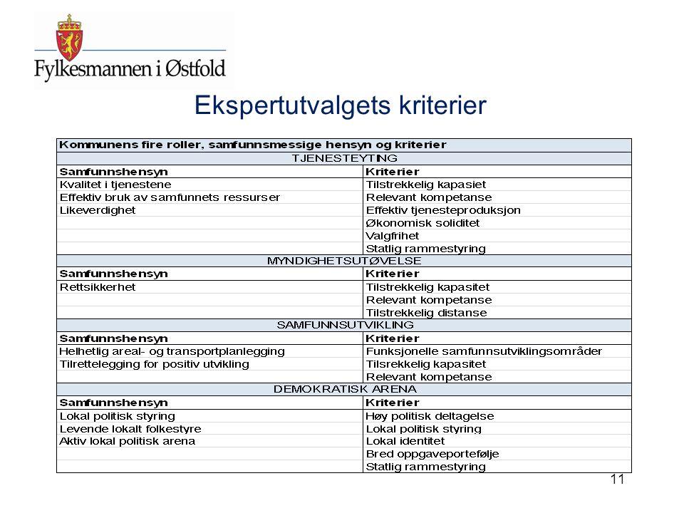 11 Ekspertutvalgets kriterier