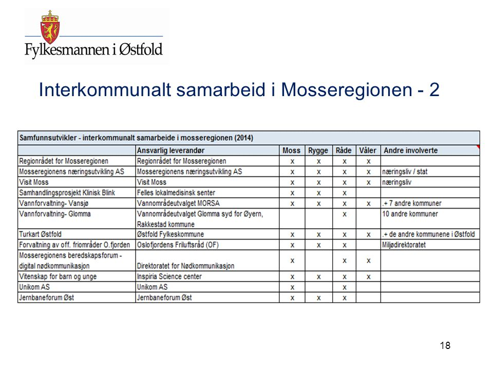 18 Interkommunalt samarbeid i Mosseregionen - 2