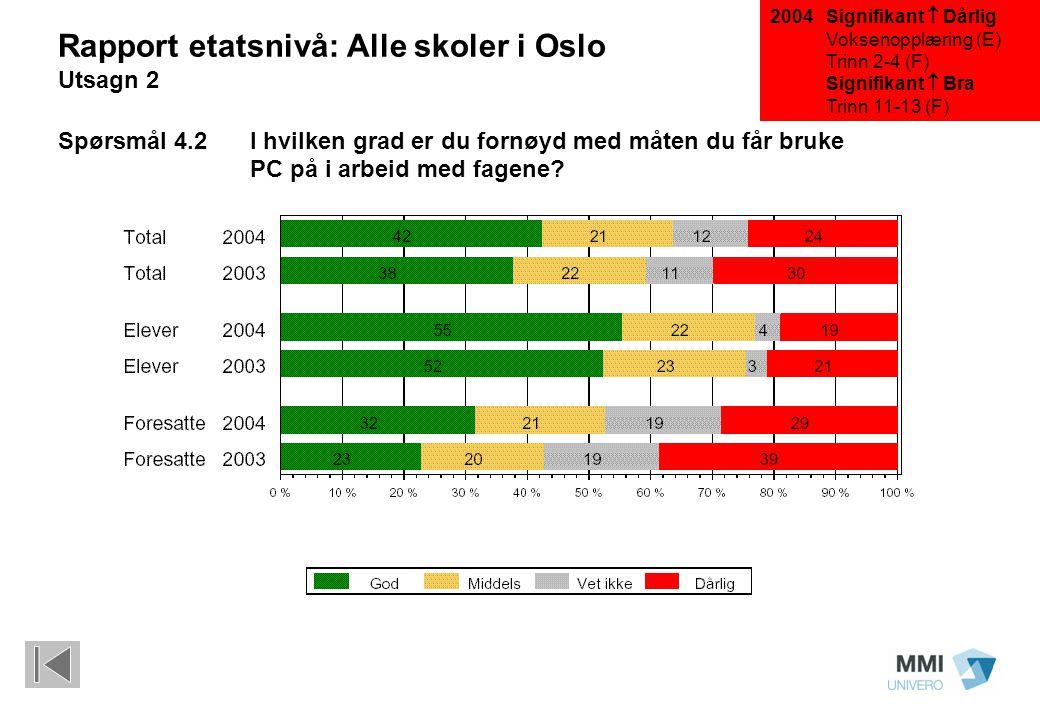 Signifikant  Dårlig Voksenopplæring (E) Trinn 2-4 (F) Signifikant  Bra Trinn 11-13 (F) Rapport etatsnivå: Alle skoler i Oslo Utsagn 2 Spørsmål 4.2I