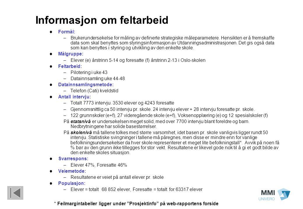 Informasjon om feltarbeid Formål: –Brukerundersøkelse for måling av definerte strategiske måleparametere. Hensikten er å fremskaffe data som skal beny