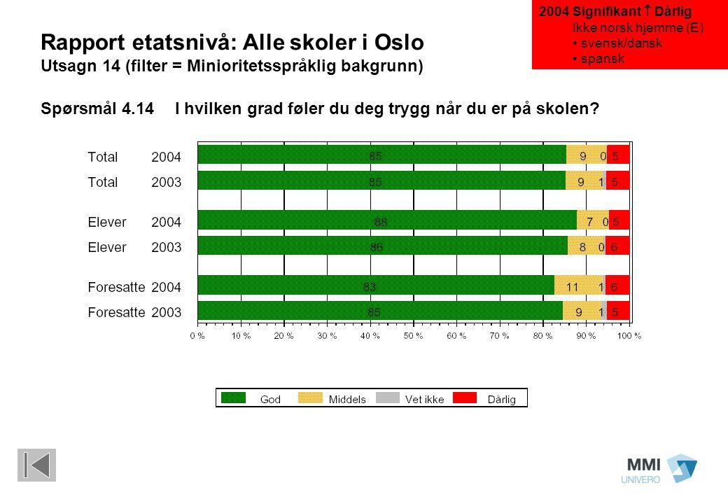 Rapport etatsnivå: Alle skoler i Oslo Utsagn 14 (filter = Minioritetsspråklig bakgrunn) Spørsmål 4.14 I hvilken grad føler du deg trygg når du er på s