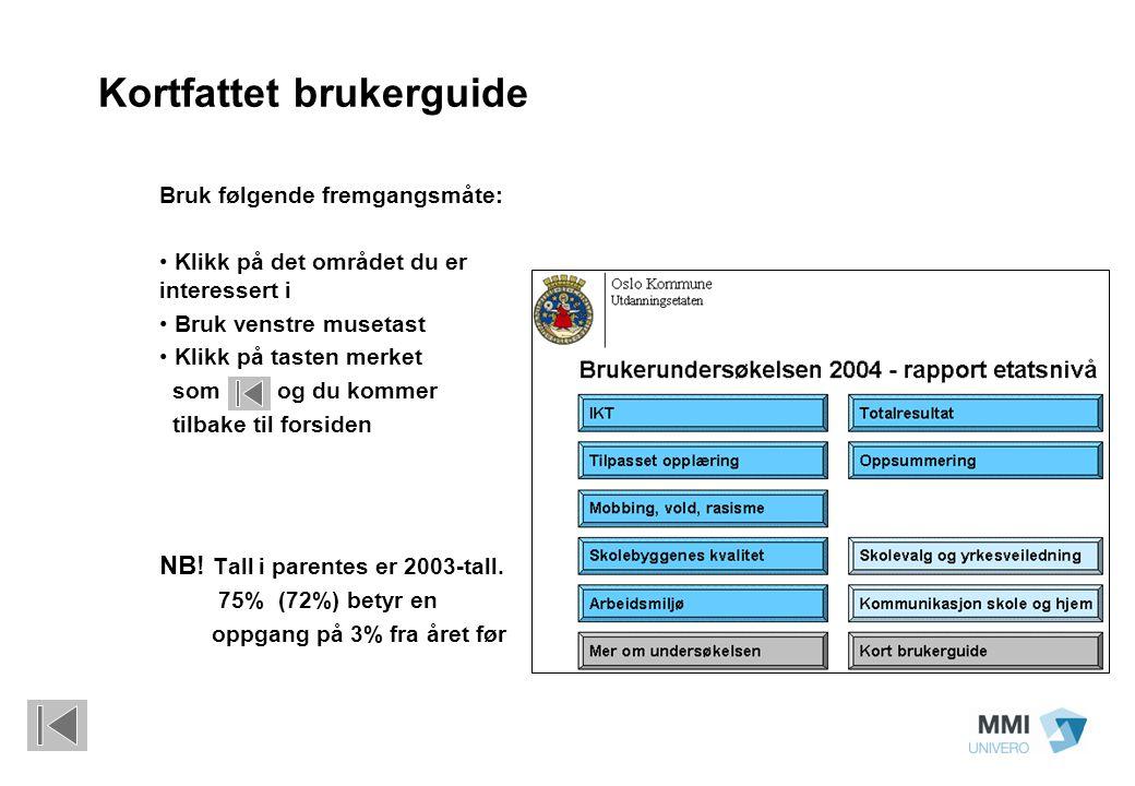 Rapport etatsnivå: Alle skoler i Oslo Utsagn 14 (filter = Minioritetsspråklig bakgrunn) Spørsmål 4.14 I hvilken grad føler du deg trygg når du er på skolen.