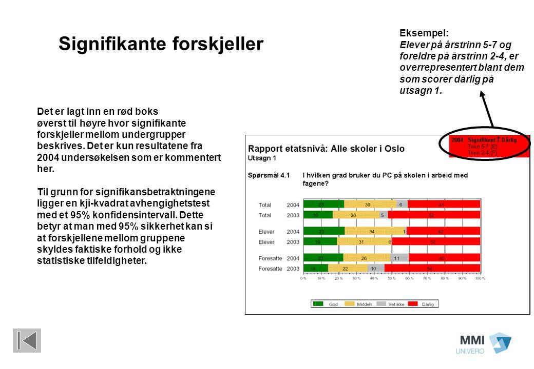 Signifikante forskjeller Det er lagt inn en rød boks øverst til høyre hvor signifikante forskjeller mellom undergrupper beskrives. Det er kun resultat