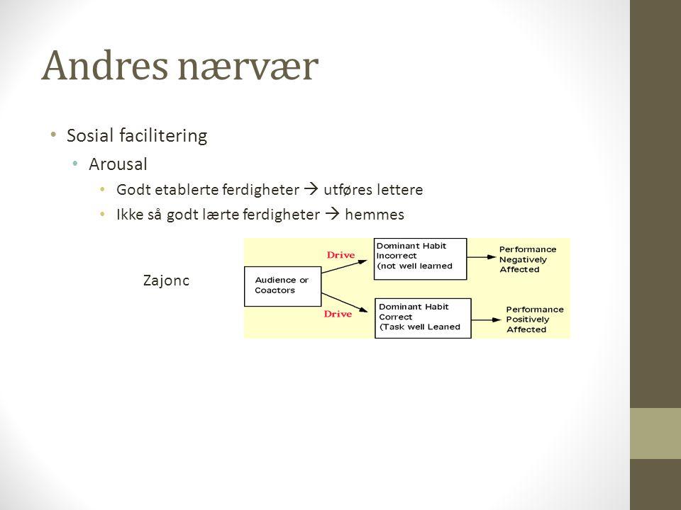 Andres nærvær 2 Tilskuereffekten (Latane & Darley, 1970  ) Andres nærvær  spredning av ansvar  passivisering