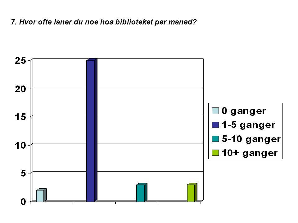 7. Hvor ofte låner du noe hos biblioteket per måned?