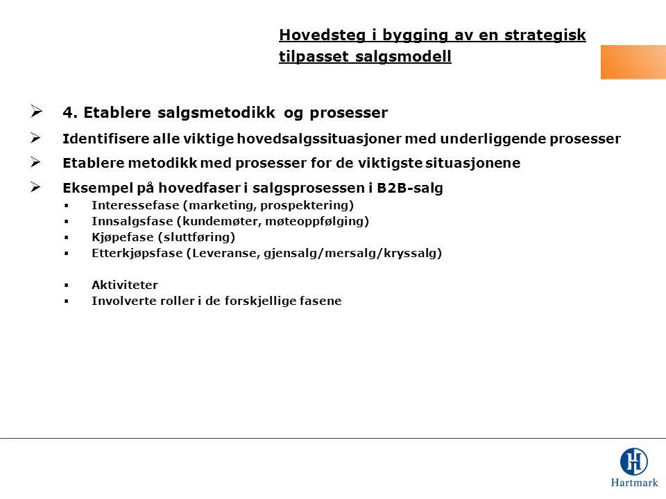  4. Etablere salgsmetodikk og prosesser  Identifisere alle viktige hovedsalgssituasjoner med underliggende prosesser  Etablere metodikk med prosess