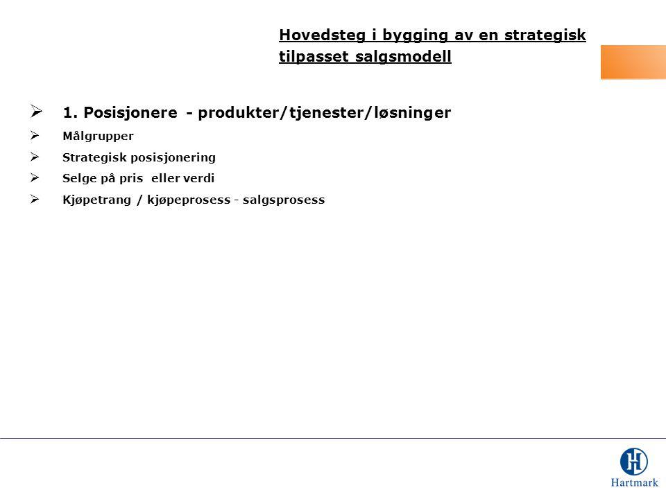  1. Posisjonere - produkter/tjenester/løsninger  Målgrupper  Strategisk posisjonering  Selge på pris eller verdi  Kjøpetrang / kjøpeprosess - sal