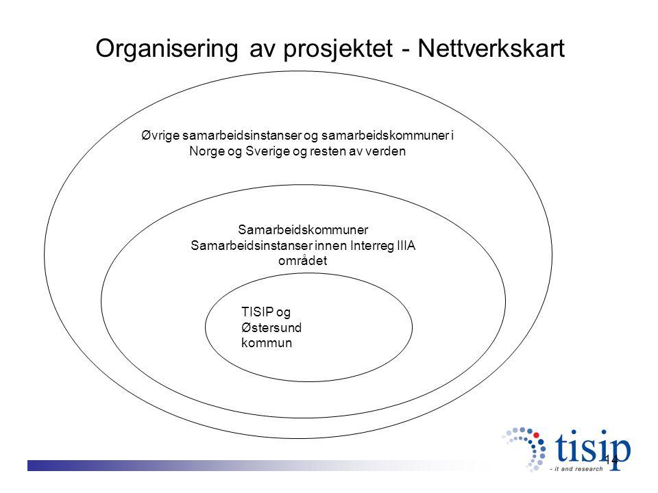14 TISIP og Østersund kommun Samarbeidskommuner Samarbeidsinstanser innen Interreg IIIA området Øvrige samarbeidsinstanser og samarbeidskommuner i Norge og Sverige og resten av verden Organisering av prosjektet - Nettverkskart
