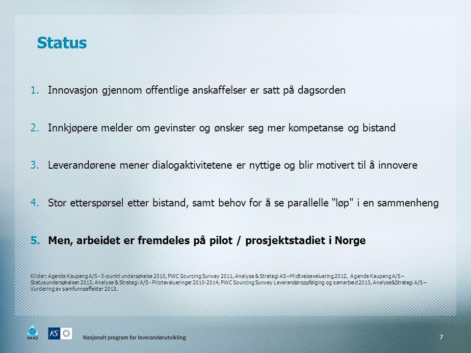 1.Innovasjon gjennom offentlige anskaffelser er satt på dagsorden 2.Innkjøpere melder om gevinster og ønsker seg mer kompetanse og bistand 3.Leverandørene mener dialogaktivitetene er nyttige og blir motivert til å innovere 4.Stor etterspørsel etter bistand, samt behov for å se parallelle løp i en sammenheng 5.Men, arbeidet er fremdeles på pilot / prosjektstadiet i Norge Kilder: Agenda Kaupang A/S - 0-punkt undersøkelse 2010, PWC Sourcing Surwey 2011, Analyse & Strategi AS –Midtveisevaluering 2012, Agenda Kaupang A/S – Statusundersøkelsen 2013, Analyse & Strategi A/S - Pilotevalueringer 2010-2014, PWC Sourcing Surwey Leverandøroppfølging og samarbeid 2013, Analyse&Strategi A/S – Vurdering av samfunnseffekter 2013.