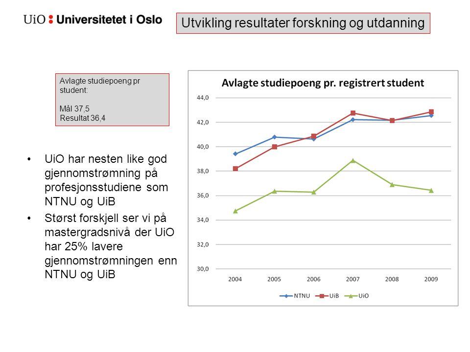UiO har nesten like god gjennomstrømning på profesjonsstudiene som NTNU og UiB Størst forskjell ser vi på mastergradsnivå der UiO har 25% lavere gjenn