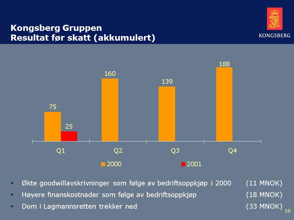 10 Kongsberg Gruppen Resultat før skatt (akkumulert)  Økte goodwillavskrivninger som følge av bedriftsoppkjøp i 2000 (11 MNOK)  Høyere finanskostnader som følge av bedriftsoppkjøp (18 MNOK)  Dom i Lagmannsretten trekker ned(33 MNOK)