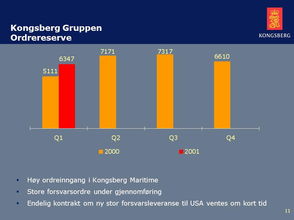 11 Kongsberg Gruppen Ordrereserve  Høy ordreinngang i Kongsberg Maritime  Store forsvarsordre under gjennomføring  Endelig kontrakt om ny stor forsvarsleveranse til USA ventes om kort tid