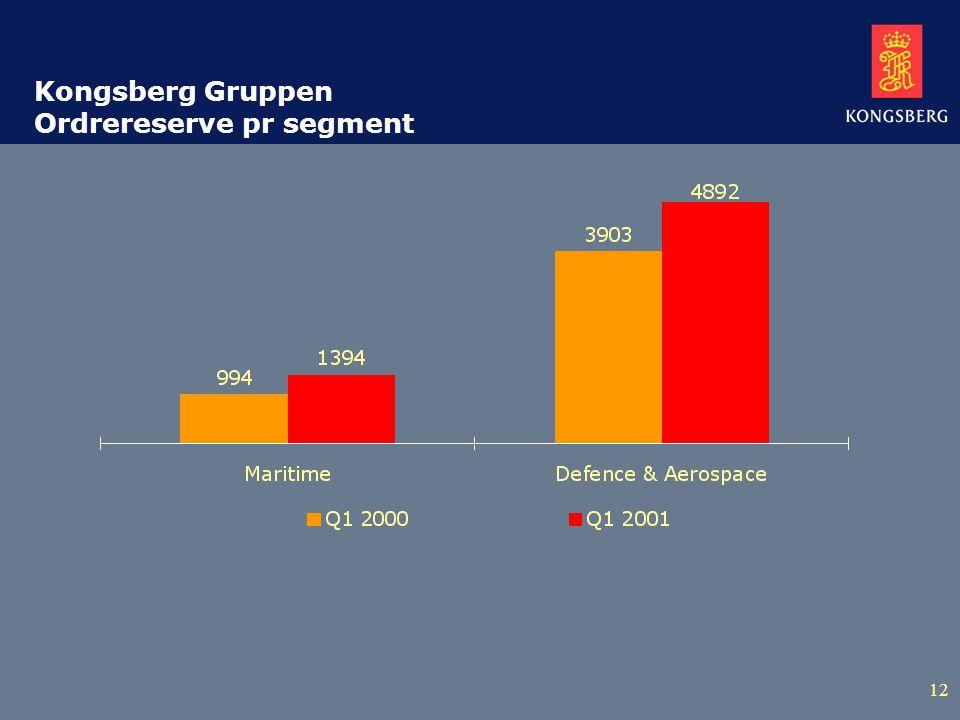 12 Kongsberg Gruppen Ordrereserve pr segment