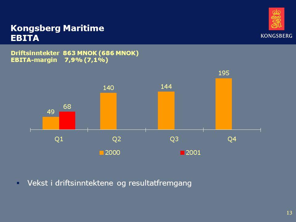 13 Kongsberg Maritime EBITA  Vekst i driftsinntektene og resultatfremgang Driftsinntekter 863 MNOK (686 MNOK) EBITA-margin 7,9% (7,1%)