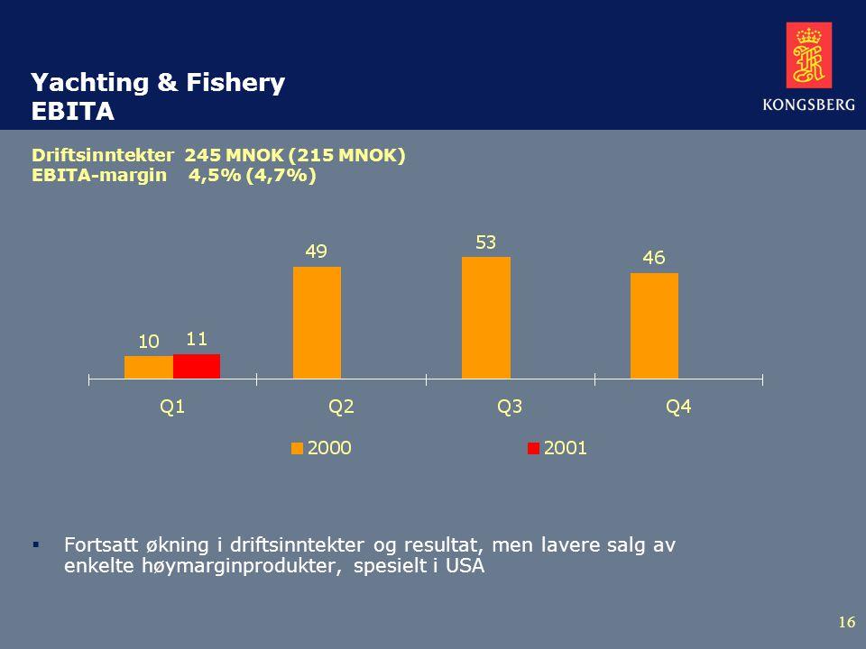16 Driftsinntekter 245 MNOK (215 MNOK) EBITA-margin 4,5% (4,7%) Yachting & Fishery EBITA  Fortsatt økning i driftsinntekter og resultat, men lavere salg av enkelte høymarginprodukter, spesielt i USA