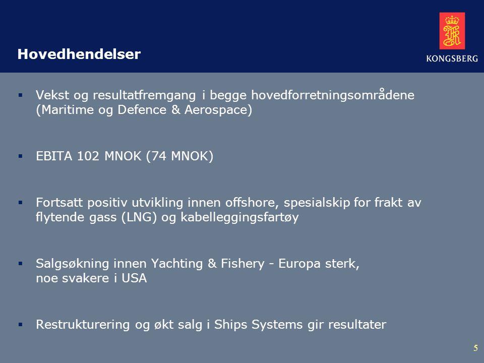 5  Vekst og resultatfremgang i begge hovedforretningsområdene (Maritime og Defence & Aerospace)  EBITA 102 MNOK (74 MNOK)  Fortsatt positiv utvikling innen offshore, spesialskip for frakt av flytende gass (LNG) og kabelleggingsfartøy  Salgsøkning innen Yachting & Fishery - Europa sterk, noe svakere i USA  Restrukturering og økt salg i Ships Systems gir resultater