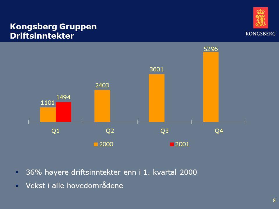 8 Kongsberg Gruppen Driftsinntekter  36% høyere driftsinntekter enn i 1.
