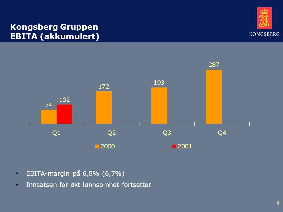 9 Kongsberg Gruppen EBITA (akkumulert)  EBITA-margin på 6,8% (6,7%)  Innsatsen for økt lønnsomhet fortsetter