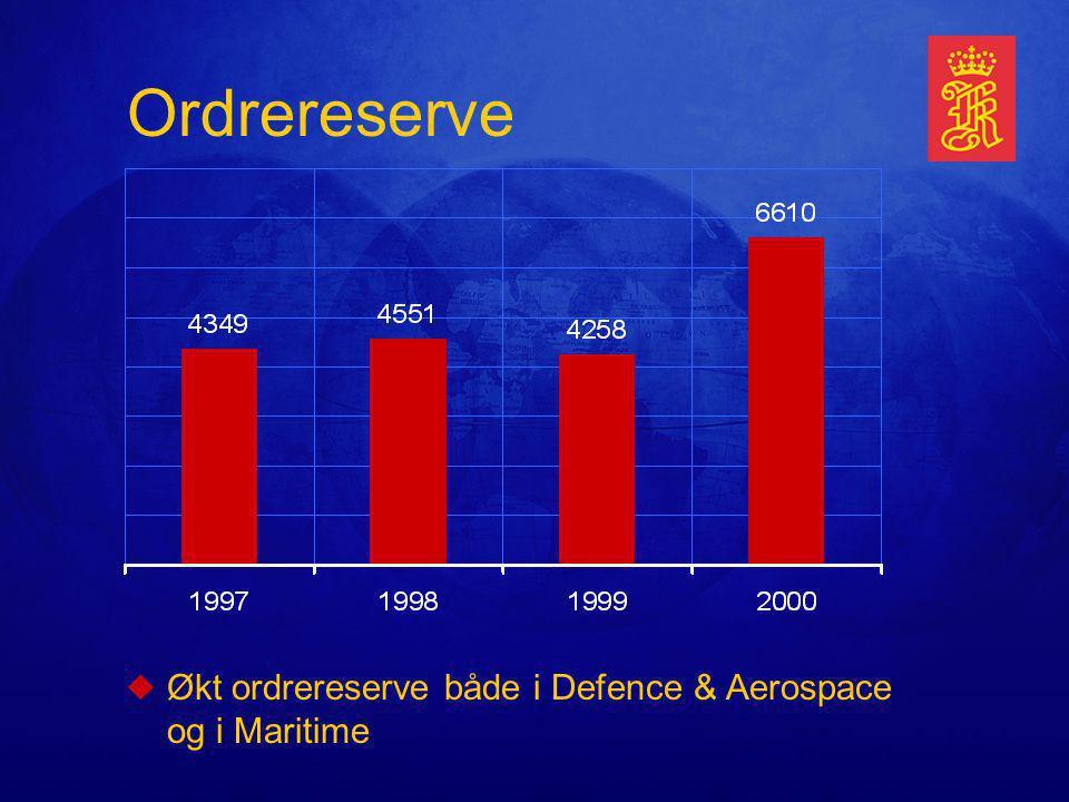 Ordrereserve uØkt ordrereserve både i Defence & Aerospace og i Maritime