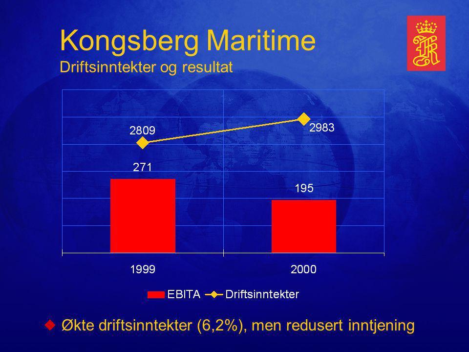 Kongsberg Maritime Driftsinntekter og resultat uØkte driftsinntekter (6,2%), men redusert inntjening