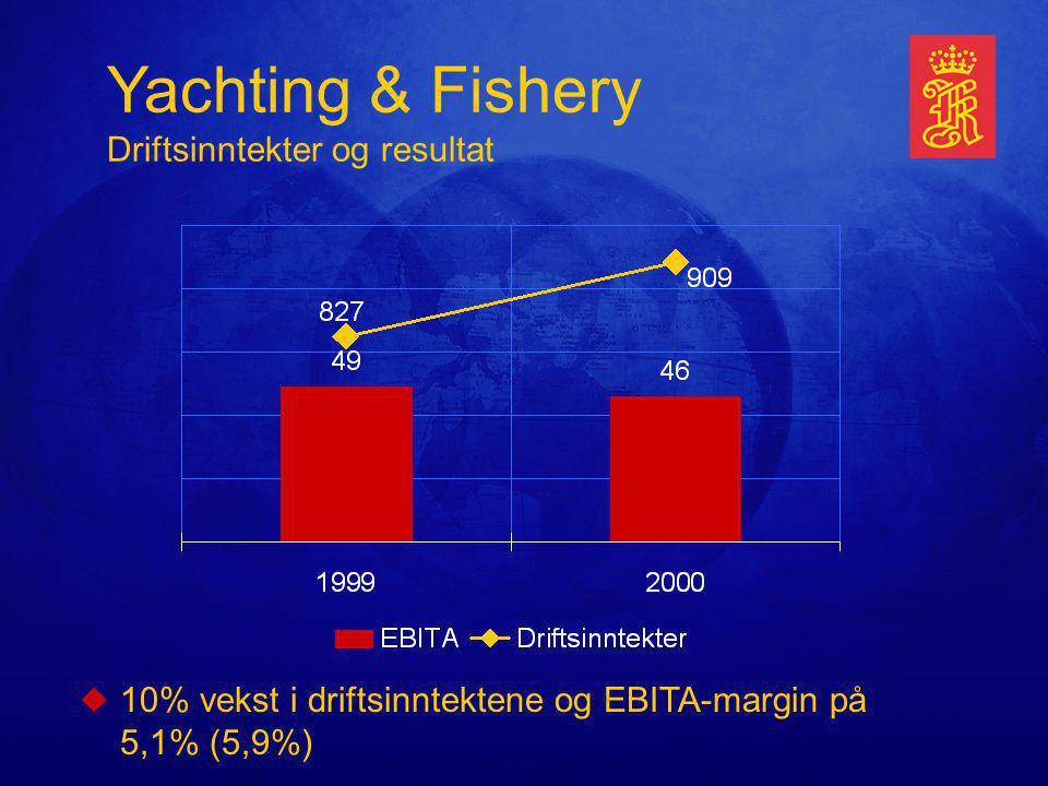 Yachting & Fishery Driftsinntekter og resultat u10% vekst i driftsinntektene og EBITA-margin på 5,1% (5,9%)