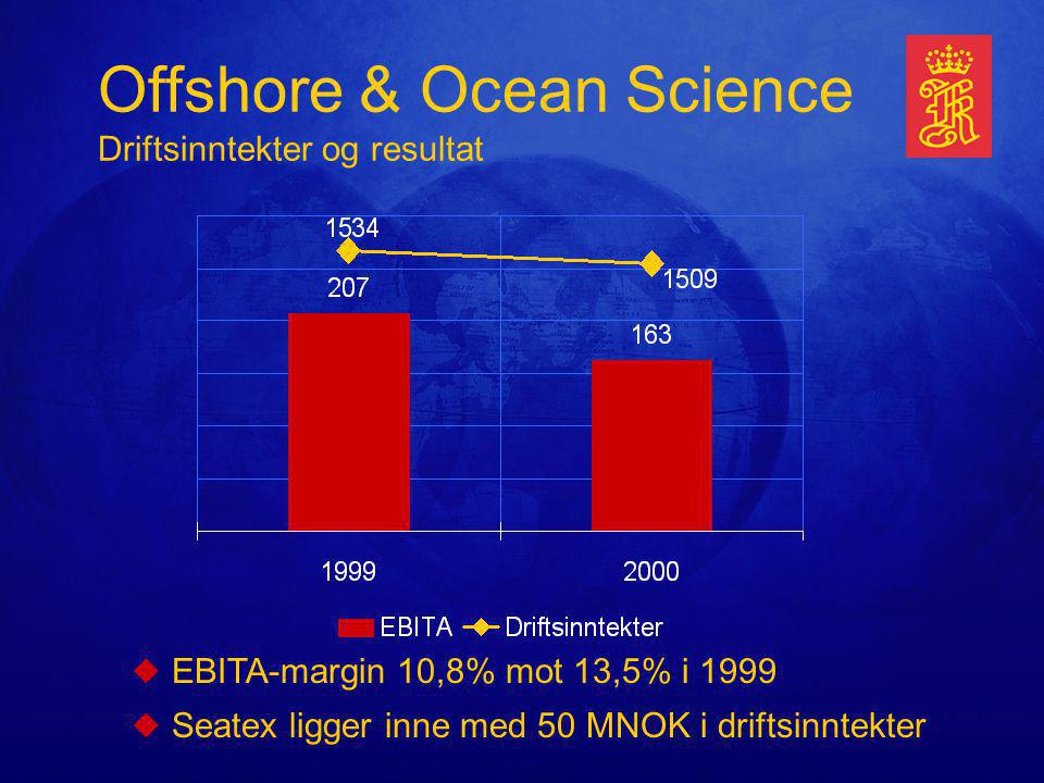 Offshore & Ocean Science Driftsinntekter og resultat uEBITA-margin 10,8% mot 13,5% i 1999 uSeatex ligger inne med 50 MNOK i driftsinntekter