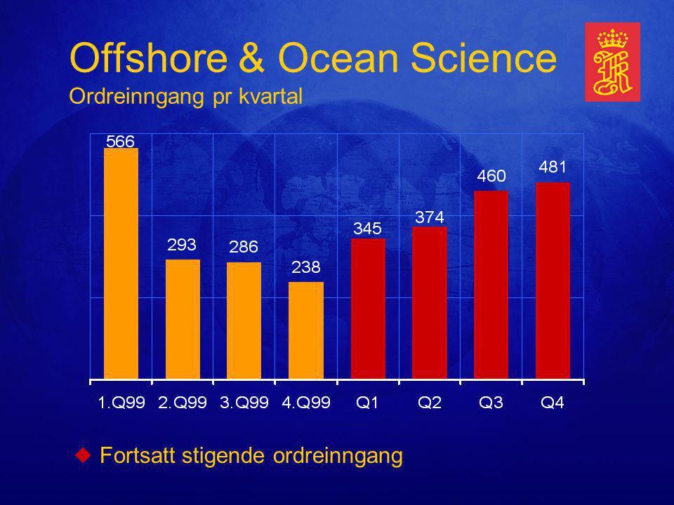 Offshore & Ocean Science Ordreinngang pr kvartal uFortsatt stigende ordreinngang