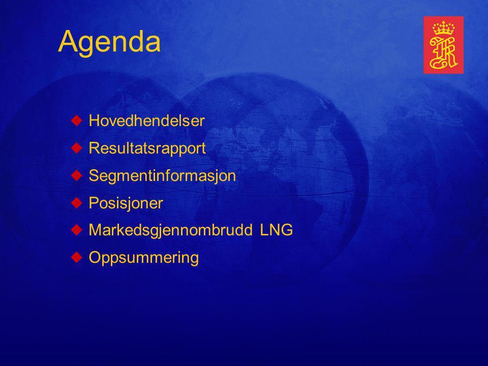 Agenda uHovedhendelser uResultatsrapport uSegmentinformasjon uPosisjoner uMarkedsgjennombrudd LNG uOppsummering