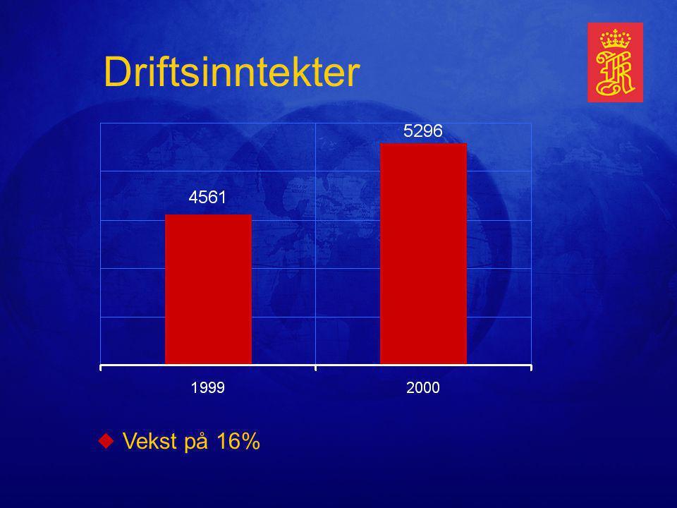 Driftsinntekter uVekst på 16%