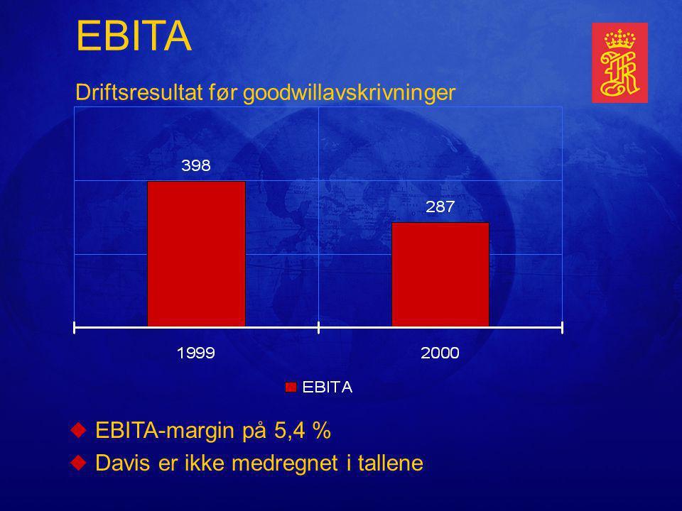 EBITA Driftsresultat før goodwillavskrivninger uEBITA-margin på 5,4 % uDavis er ikke medregnet i tallene