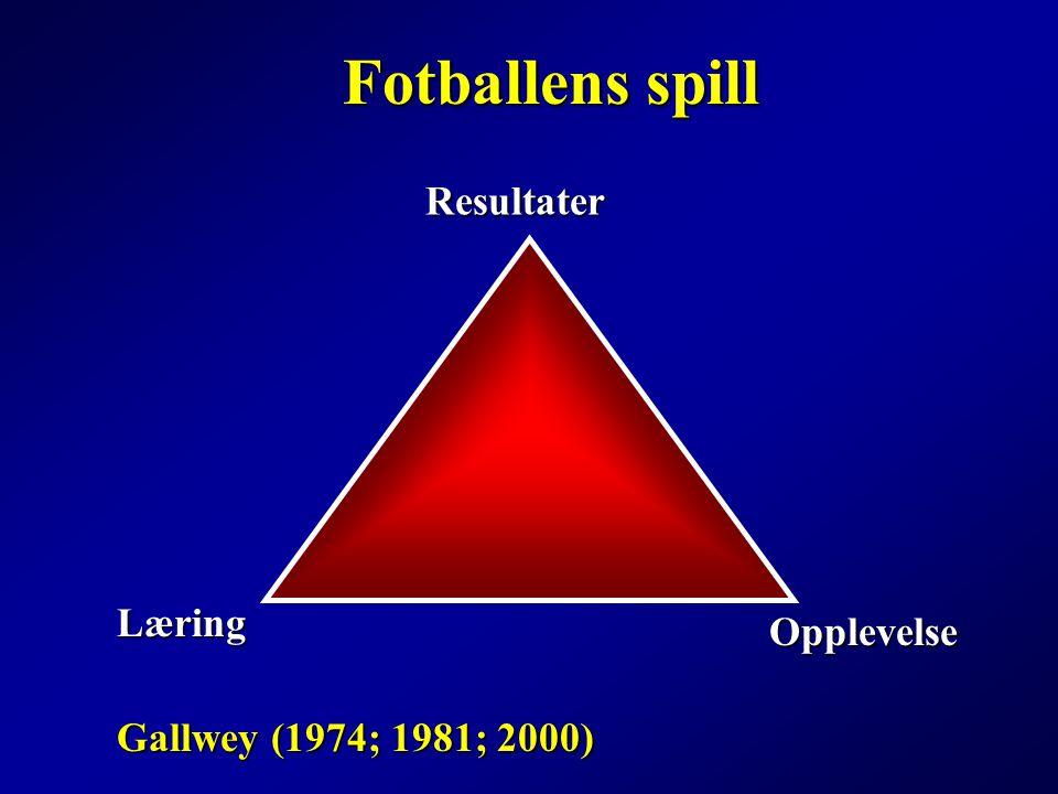 Resultater Læring Opplevelse Gallwey (1974; 1981; 2000) Fotballens spill