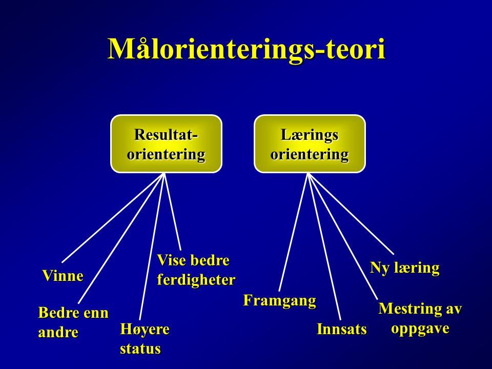 Målorienterings-teori Resultat-orienteringLæringsorientering Vinne Høyere status Vise bedre ferdigheter Framgang Ny læring Innsats Mestring av oppgave Bedre enn andre
