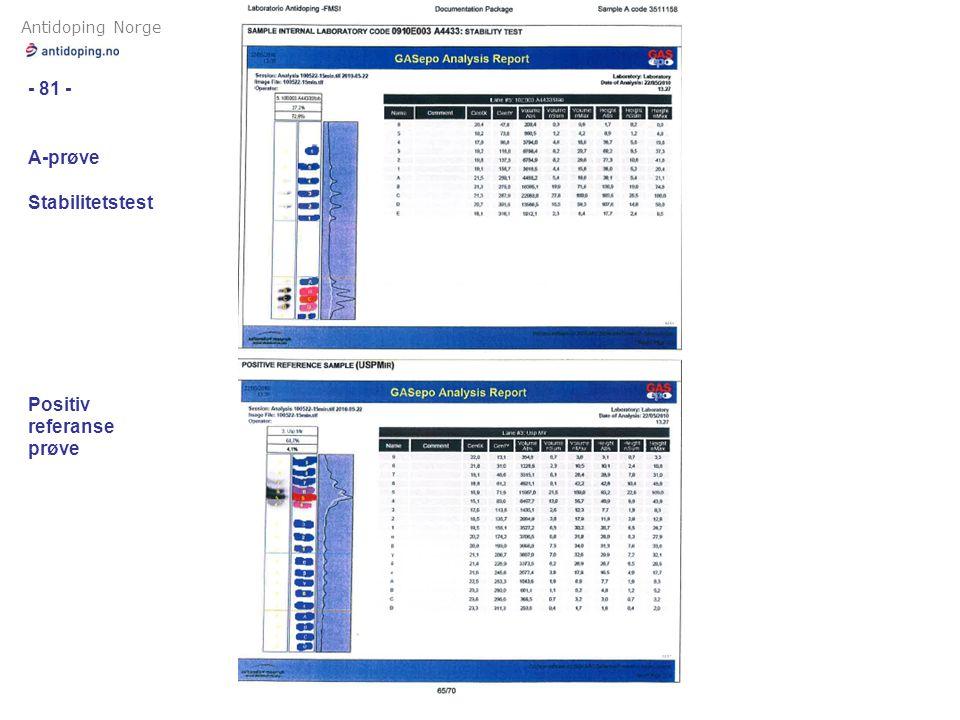 Antidoping Norge - 81 - A-prøve Stabilitetstest Positiv referanse prøve