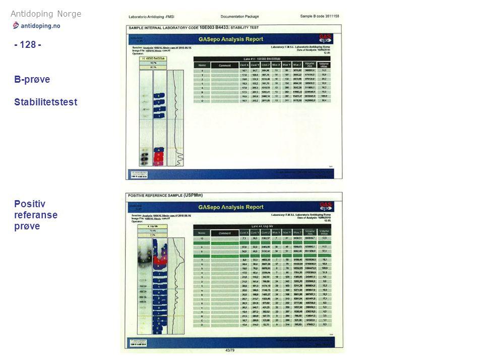Antidoping Norge - 128 - B-prøve Stabilitetstest Positiv referanse prøve