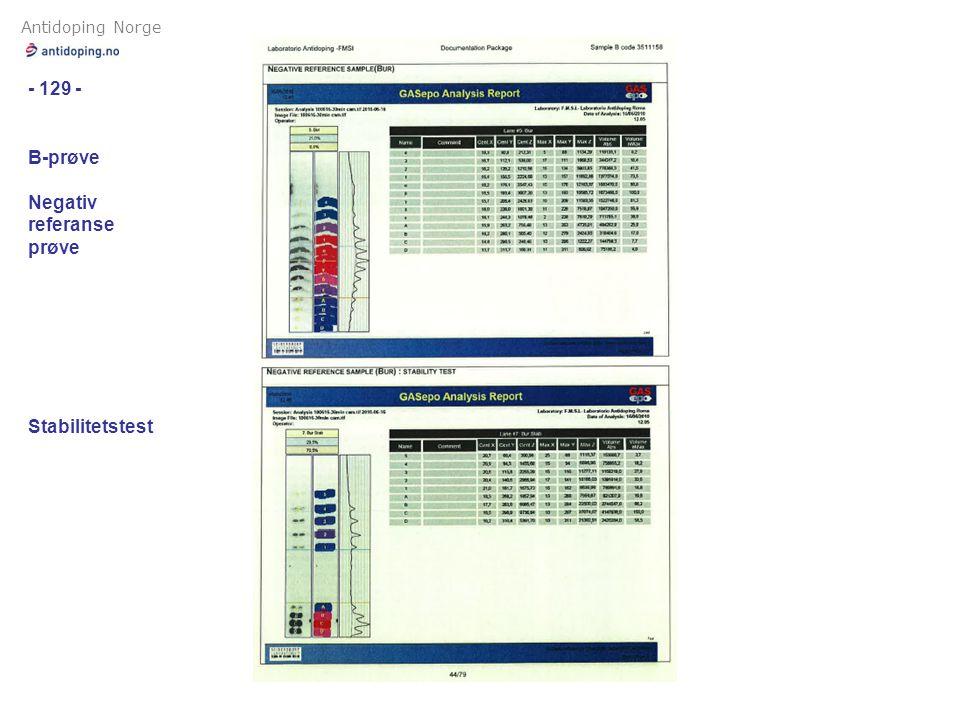 Antidoping Norge - 129 - B-prøve Negativ referanse prøve Stabilitetstest