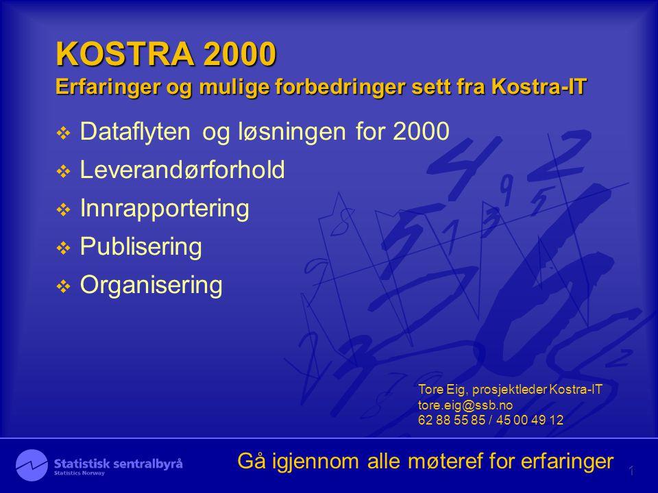 1 KOSTRA 2000 Erfaringer og mulige forbedringer sett fra Kostra-IT  Dataflyten og løsningen for 2000  Leverandørforhold  Innrapportering  Publiser