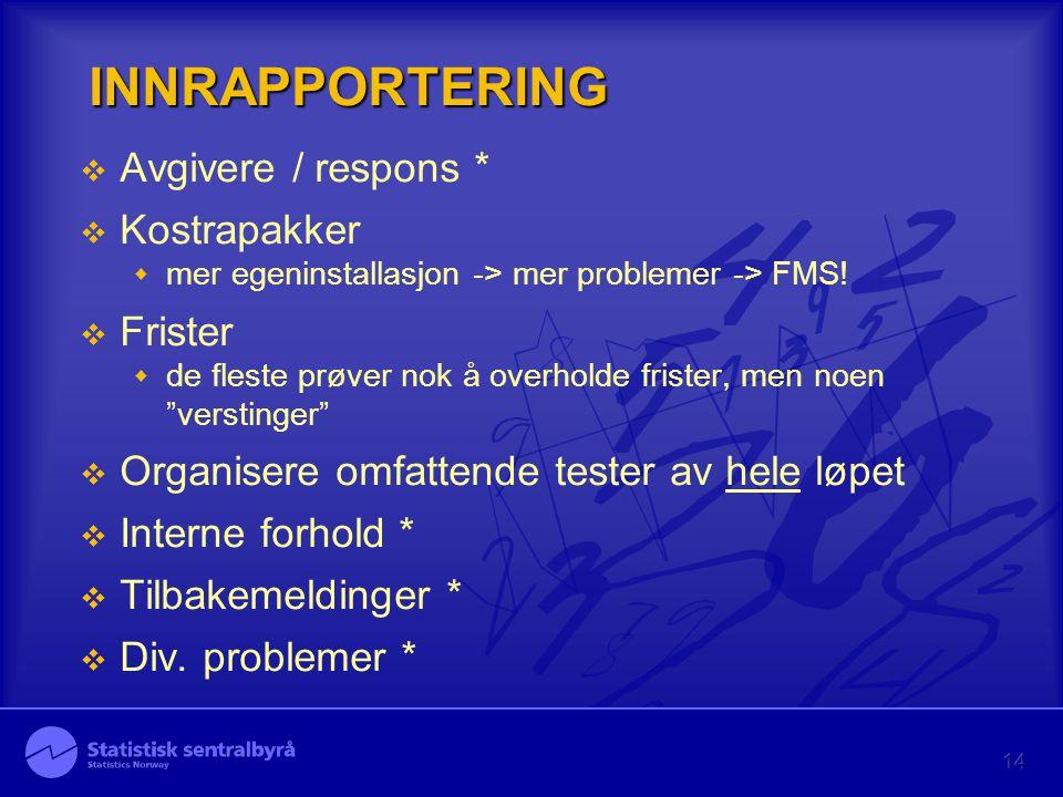 14 INNRAPPORTERING  Avgivere / respons *  Kostrapakker  mer egeninstallasjon -> mer problemer -> FMS!  Frister  de fleste prøver nok å overholde