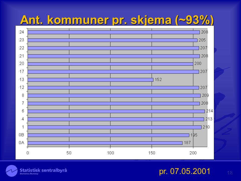 18 Ant. kommuner pr. skjema (~93%) pr. 07.05.2001