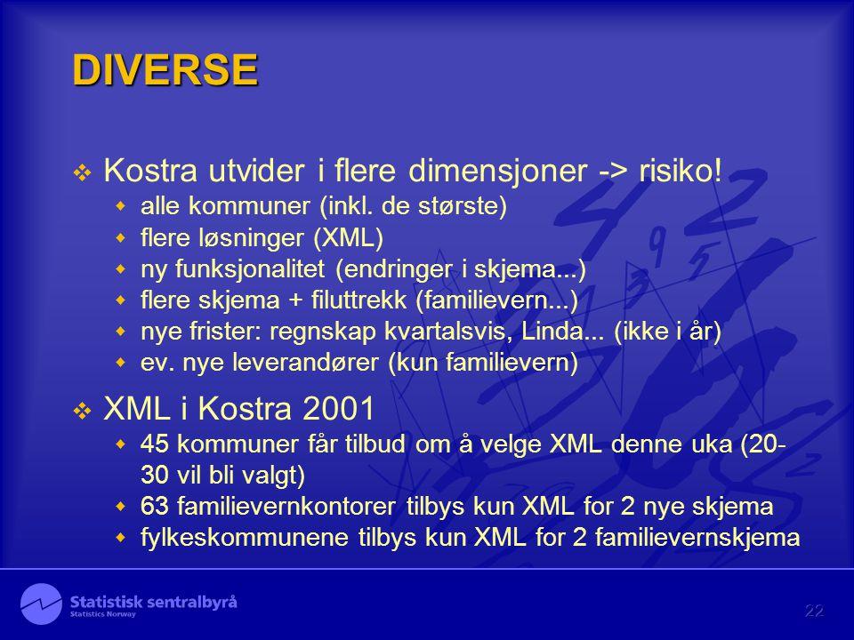 22 DIVERSE  Kostra utvider i flere dimensjoner -> risiko!  alle kommuner (inkl. de største)  flere løsninger (XML)  ny funksjonalitet (endringer i