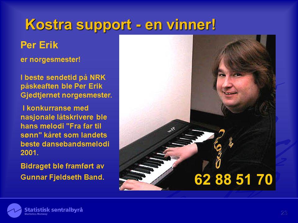 23 Kostra support - en vinner! 62 88 51 70 Per Erik er norgesmester! I beste sendetid på NRK påskeaften ble Per Erik Gjedtjernet norgesmester. I konku