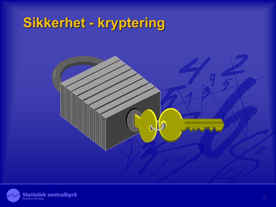 6 Sikkerhet - kryptering