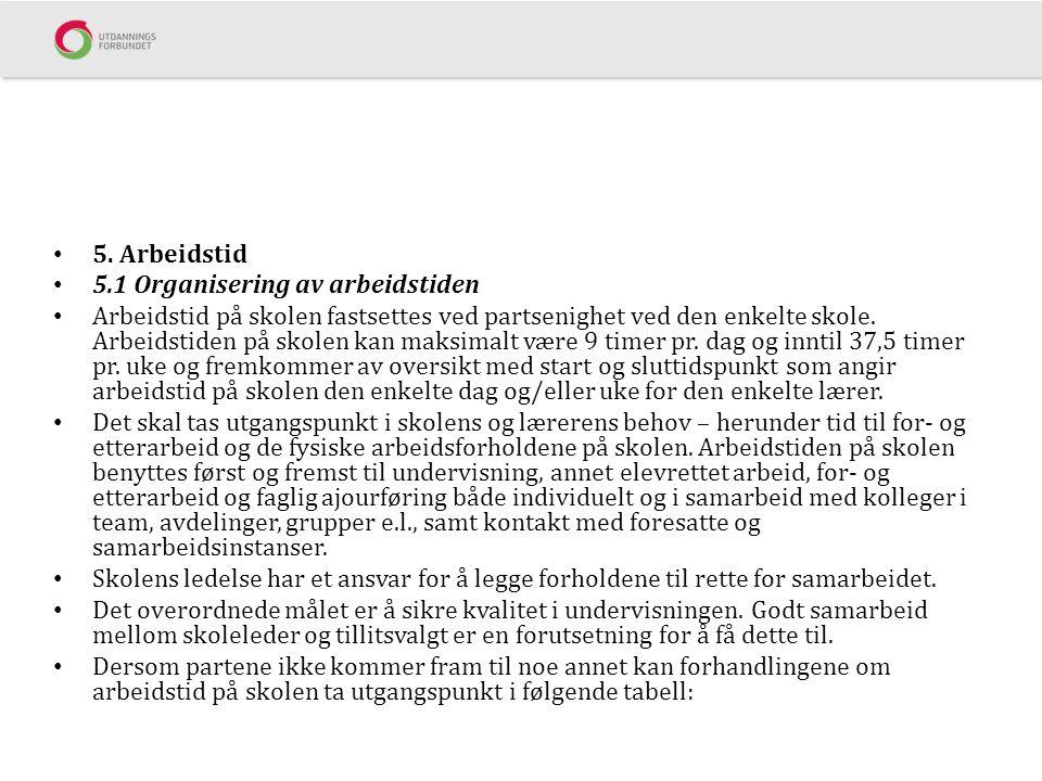 5. Arbeidstid 5.1 Organisering av arbeidstiden Arbeidstid på skolen fastsettes ved partsenighet ved den enkelte skole. Arbeidstiden på skolen kan maks