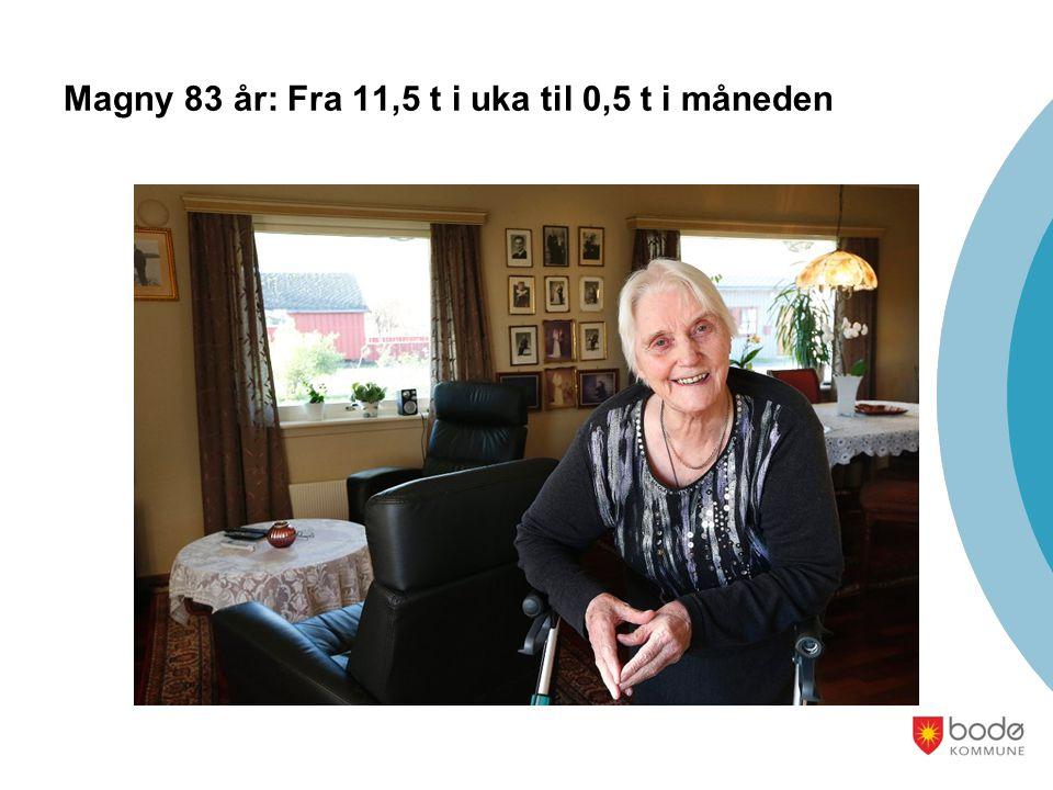 Magny 83 år: Fra 11,5 t i uka til 0,5 t i måneden