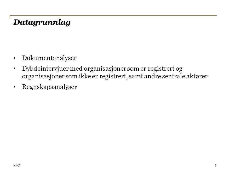 PwC Datagrunnlag Dokumentanalyser Dybdeintervjuer med organisasjoner som er registrert og organisasjoner som ikke er registrert, samt andre sentrale aktører Regnskapsanalyser 6