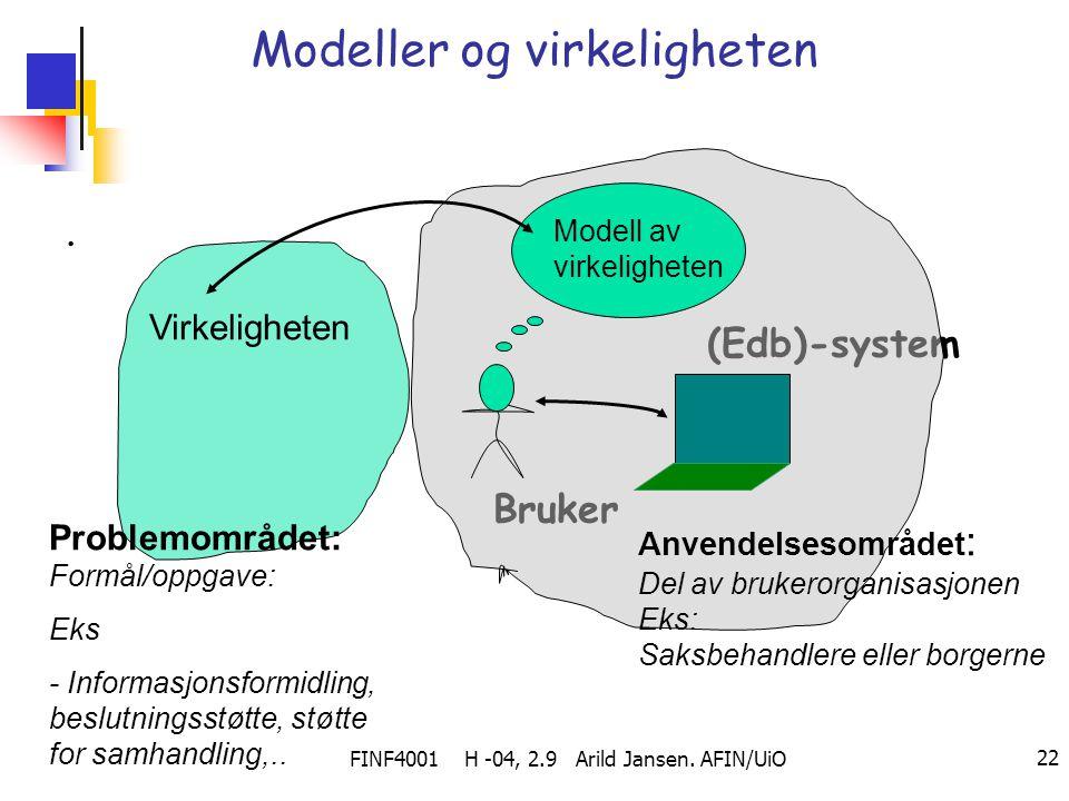 FINF4001 H -04, 2.9 Arild Jansen. AFIN/UiO 22 Modeller og virkeligheten. (Edb)-system Bruker Problemområdet: Formål/oppgave: Eks - Informasjonsformidl